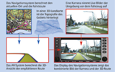 Augmented-Reality-Navigation