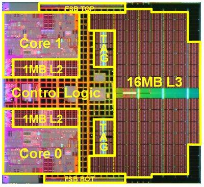 Die des Xeon 7100 Tulsa
