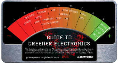 Greenpeace: 'Guide to greener electronics'