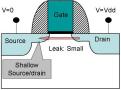 Fujitsu mit neuen Verfahren für 45-Nanometer-Transistoren