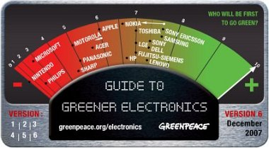 Guide to Greener Electronics, Ausgabe 6