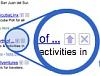 Experimentell: Bewertung von Google-Suchergebnissen
