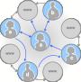 Social-Graph: Auch URLs sind Personen