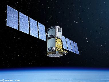 list of uses of satellites for kids