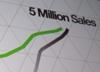 PlayStation 3 überholt Xbox 360 in Europa