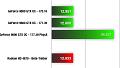 Ausprobiert: Nvidia-Treiber mit PhysX auf der GPU