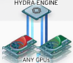 Kopplung von verschiedenen Grafikkarten mit jedem Chipsatz