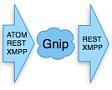 Gnip 2.0 verteilt Daten via Push in XMPP