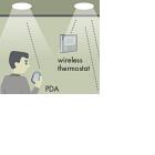 Forscher wollen Netzwerke mit LED-Lampen aufbauen