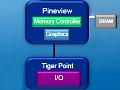 Pine Trail: Nächster Netbook-Atom mit Grafik in der CPU