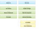 Slickmap - schlanke CSS-Sitemap für Webseiten