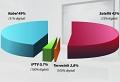 Legacy-Module für HD+ kommen erst 2010