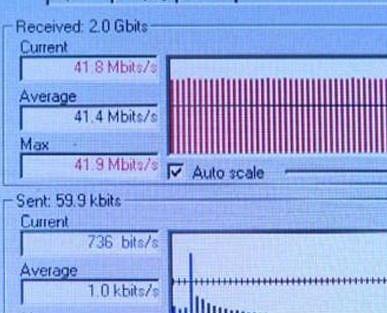 Ericsson erreicht 42 MBit/s mit HSPA+