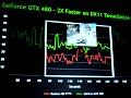 Nvidia verliert Versteckspiel um GTX 480 auf der Cebit