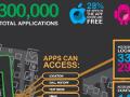 App-Genome-Projekt: Android-App sammelt persönliche Daten und gibt sie weiter