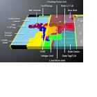 Bobcat und Bulldozer: So sparen AMDs neue Prozessoren Strom und Diefläche