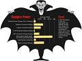 Vampire Power laut IBM