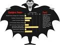 Vampire Power laut IBM