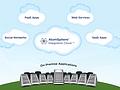 Boomi: Dell kauft Cloud-Experten