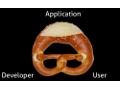 KDE: Bretzn soll App-Entwicklung vereinfachen