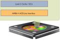 System on a Chip: Neue Mali-Grafik mit vier Kernen für ARMs Cortex A15