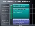 Roadmap für Prozessoren: AMD im Jahr 2012 mit bis zu 20 Kernen pro CPU