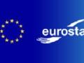 Logo von Eurostat