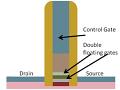 Neuer Transistor: Forscher vereinen Vorteile von Flash und DRAM