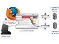 Firefox 4: Mozilla plant Do-not-track-HTTP-Header
