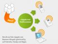 Sipgate One: Kostenlose Rufnummer für Handys, Festnetz und Skype