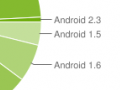 Android: Froyo verdrängt Eclair langsam
