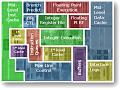 Intel Itanium: Poulson mit 3 Milliarden Transistoren und neuer Pipeline