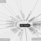 NoSQL: Graph-Datenbank Neo4j 1.3 unter der GPLv3 veröffentlicht