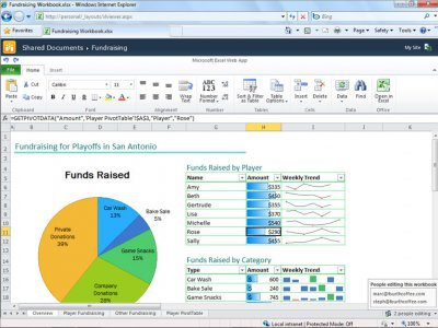 Office 365: Microsofts Cloud-Office kann ab sofort getestet werden