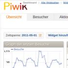 Webanalyse: Piwik 1.4 unterstützt IPv6