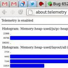 Taras Glek: Telemetry statt Benchmarks für Firefox