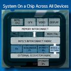 Prozessoren: Intel will viel sparsamere PCs - und endlich auch Tablets