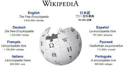 Wikipedia-Startseite
