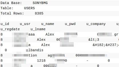 Auszug aus der Nutzerdatenbank von Sony BMG Griechenland