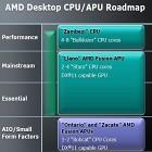 Prozessorgerüchte: AMDs Bulldozer erst im Sommer, Llano früher