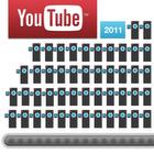 Youtube: Immer mehr Abrufe und verärgerte Telekom-Nutzer
