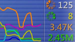Cfosspeed 6.5 bringt großes Traffic-Shaping-Update