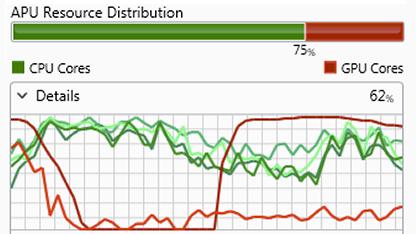 AMD Vision-Tool zeigt die Auslastung von CPU und GPU an.