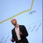 Triggit: Amazon startet Werbenetzwerk mit Kundendaten