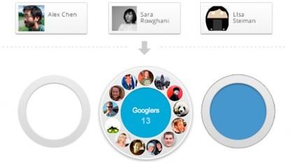 Ausprobiert: Google+ für Android