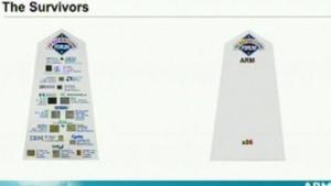 CPU-Architekturen 1992 (links) und 2011, laut ARM