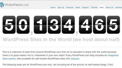 Über 50 Millionen Blogs nutzen Wordpress.