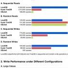 LevelDB: Google veröffentlicht schnellen Key-Value als Open Source
