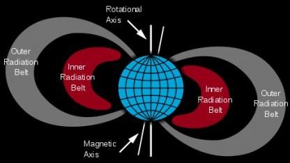 Van-Allen-Gürtel: Ring aus Antimaterie um die Erde