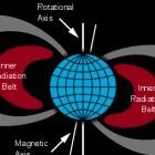 Antiprotonen: Wissenschaftler entdecken Antimateriegürtel um die Erde